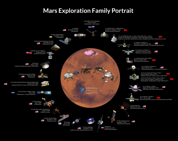 20170424_mars-exploration-family-portrait-v08 (1).jpg