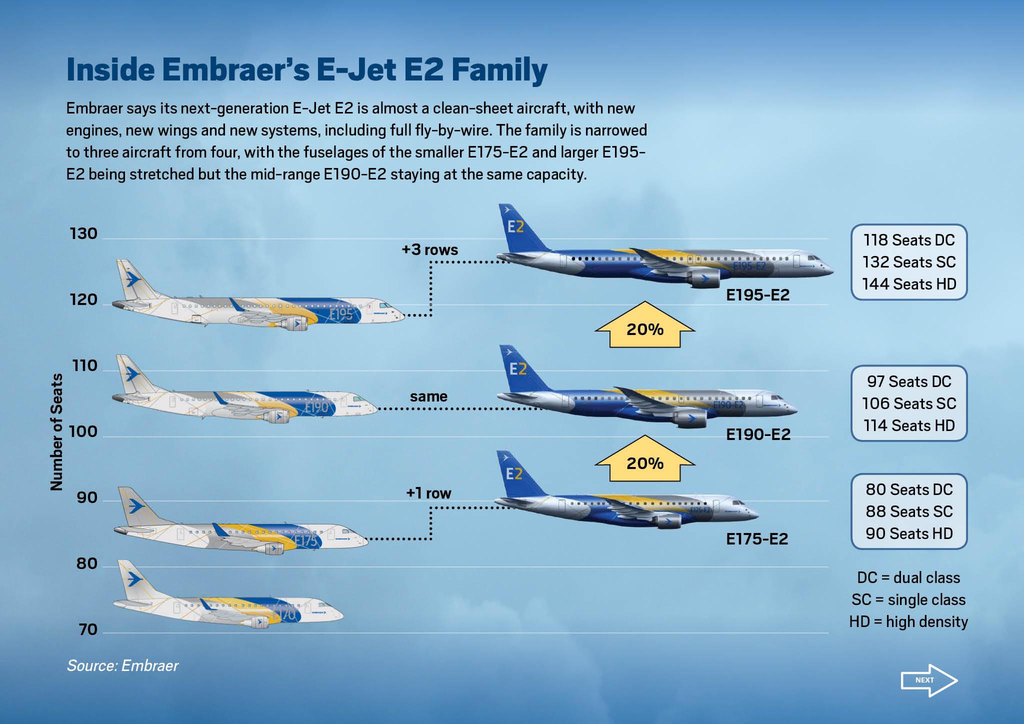 E2_family_jets