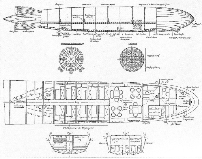 Graf Zeppelin Blueprint