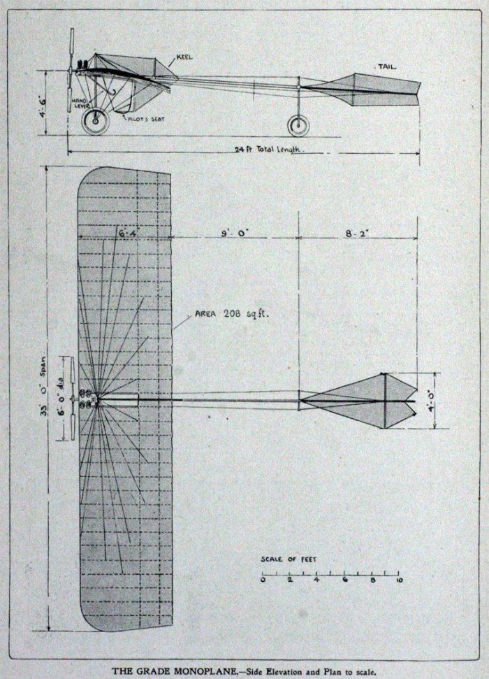 Im1909FL-Grade03