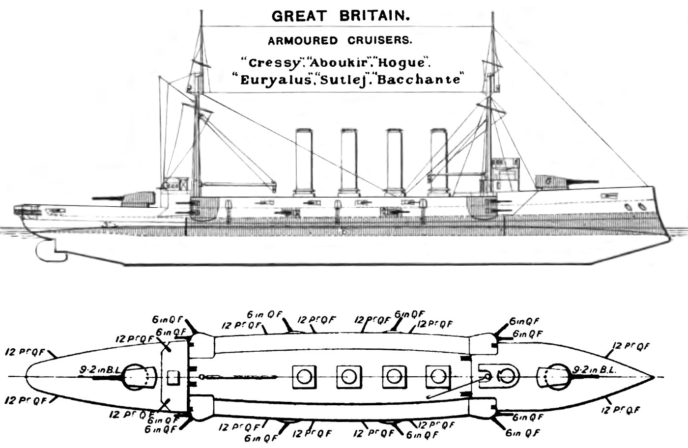 Cressy_class_diagrams_Brasseys_1906