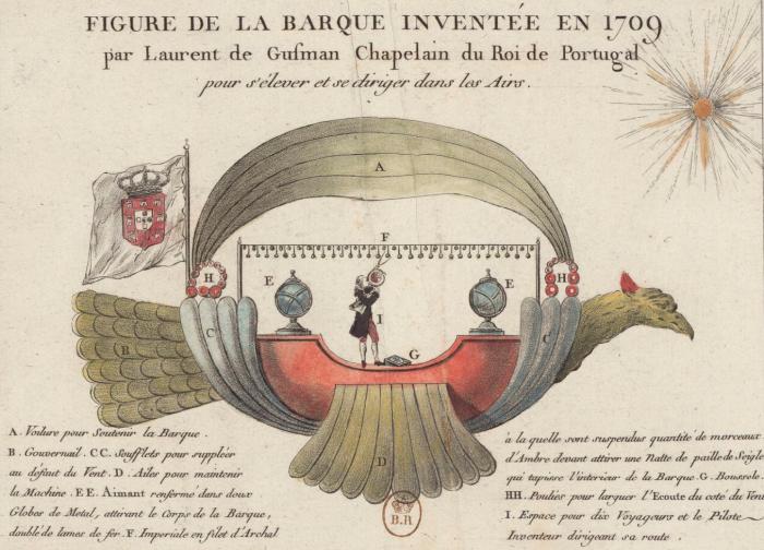 Figure_de_la_Barque_inventée_en_1709_par_Laurent_de_Gusman,_Chapelain_du_Roi_de_Portugal,_pour_s'élever_et_se_diriger_dans_les_Airs_-_Bibliothèque_nationale_de_France