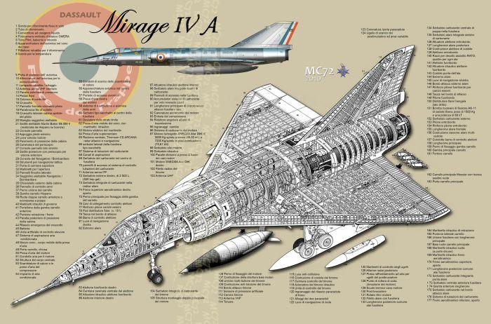 Dassault Mirage IV cutaway fr