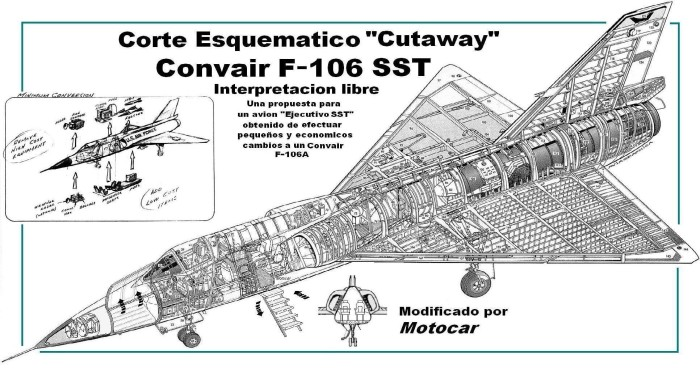 cutaway_convair_f-106a_sst_project_convertionb