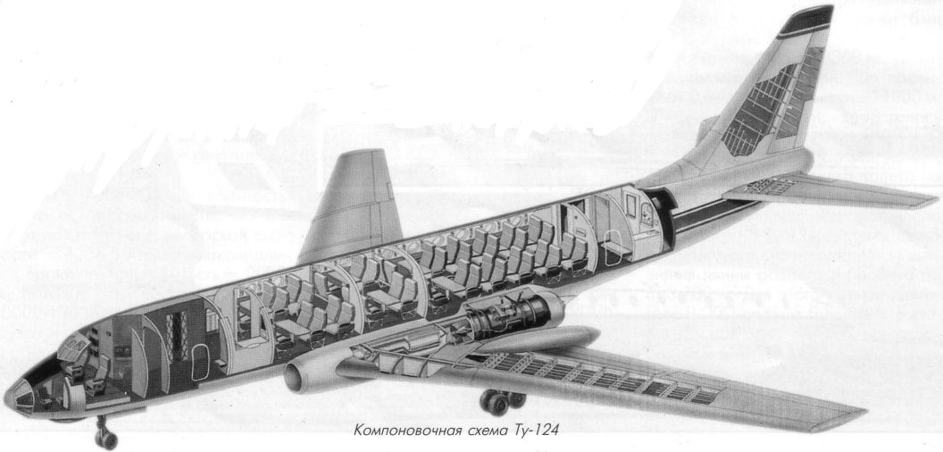 Tu 124 cutaway clean 1