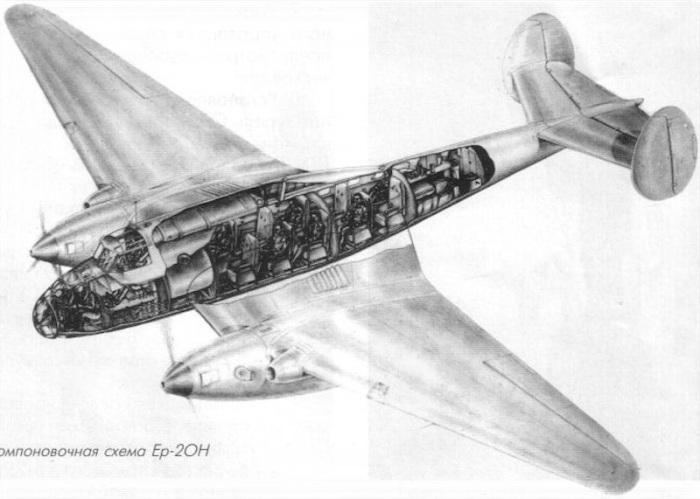 Yer-2ON-8