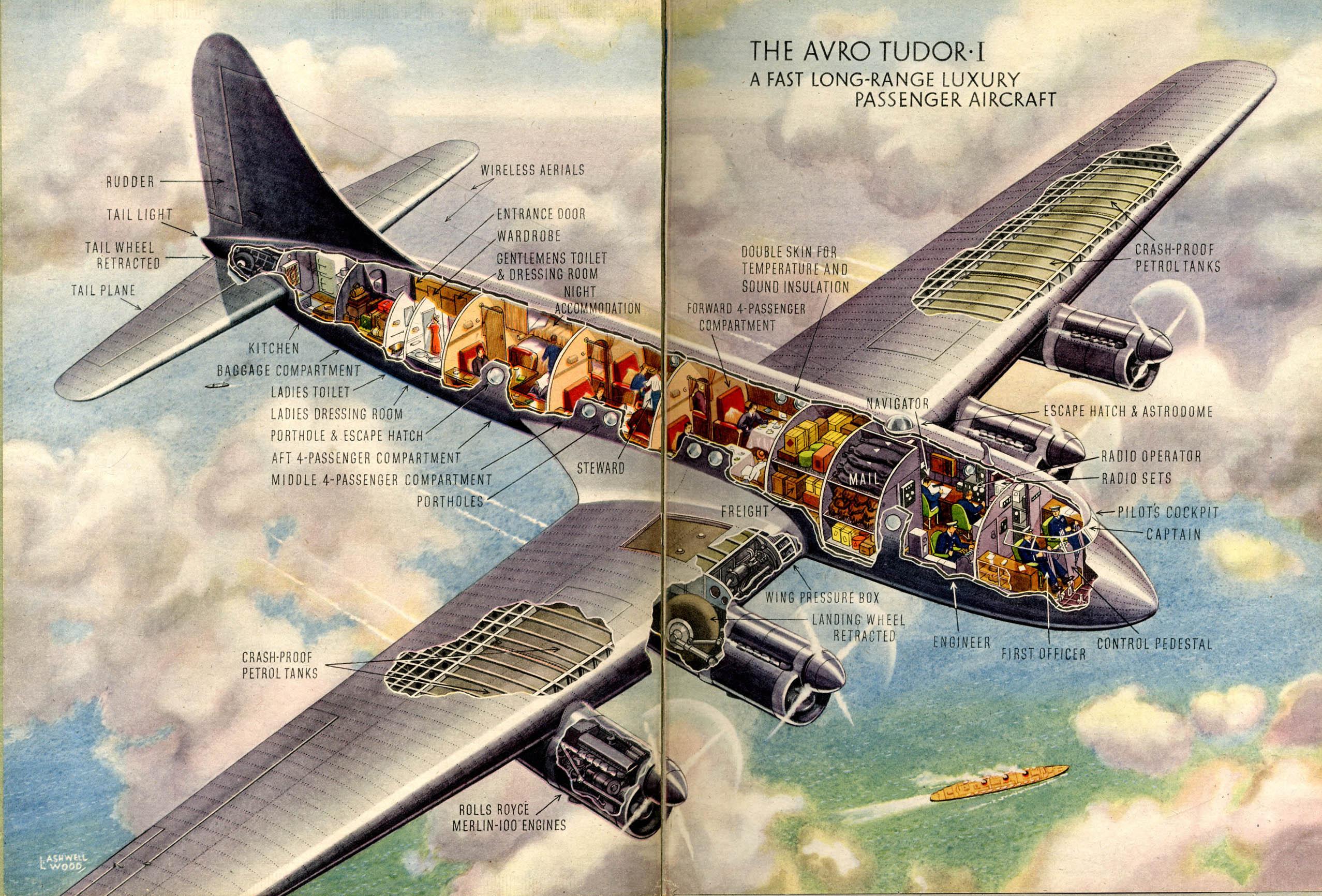 Avro Tudor SH945