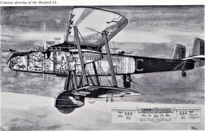 Handley Page H.P.50 Heyford